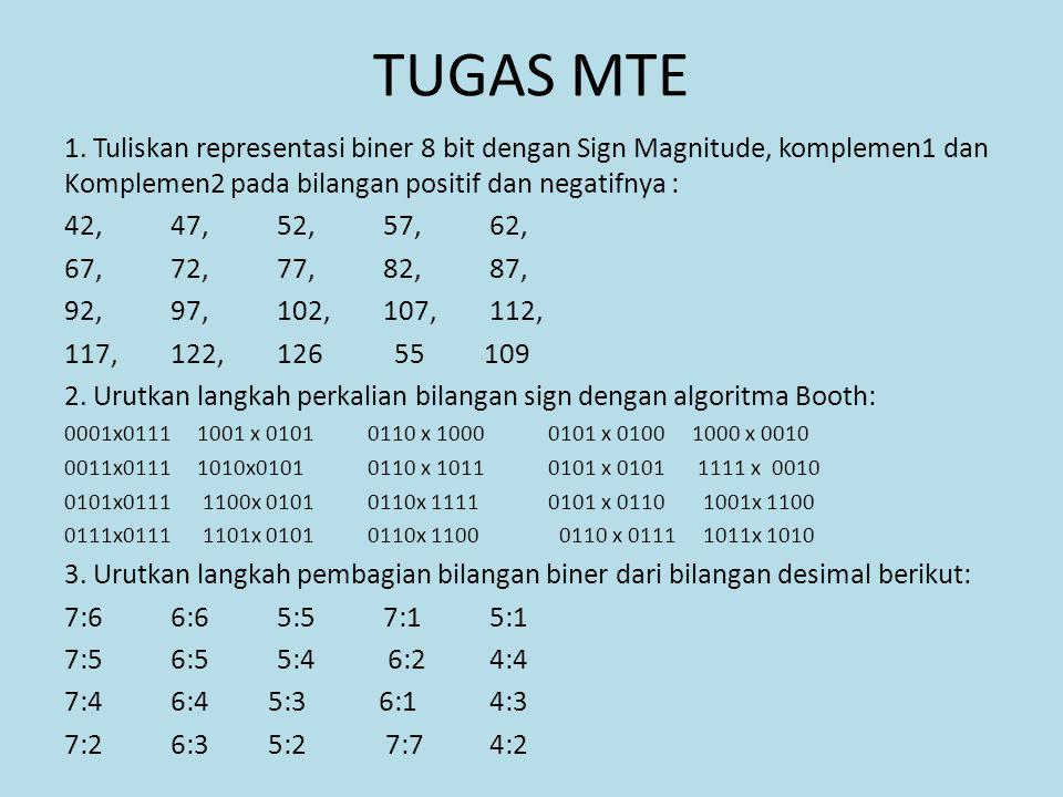 TUGAS MTE 1. Tuliskan representasi biner 8 bit dengan Sign Magnitude, komplemen1 dan Komplemen2 pada bilangan positif dan negatifnya :