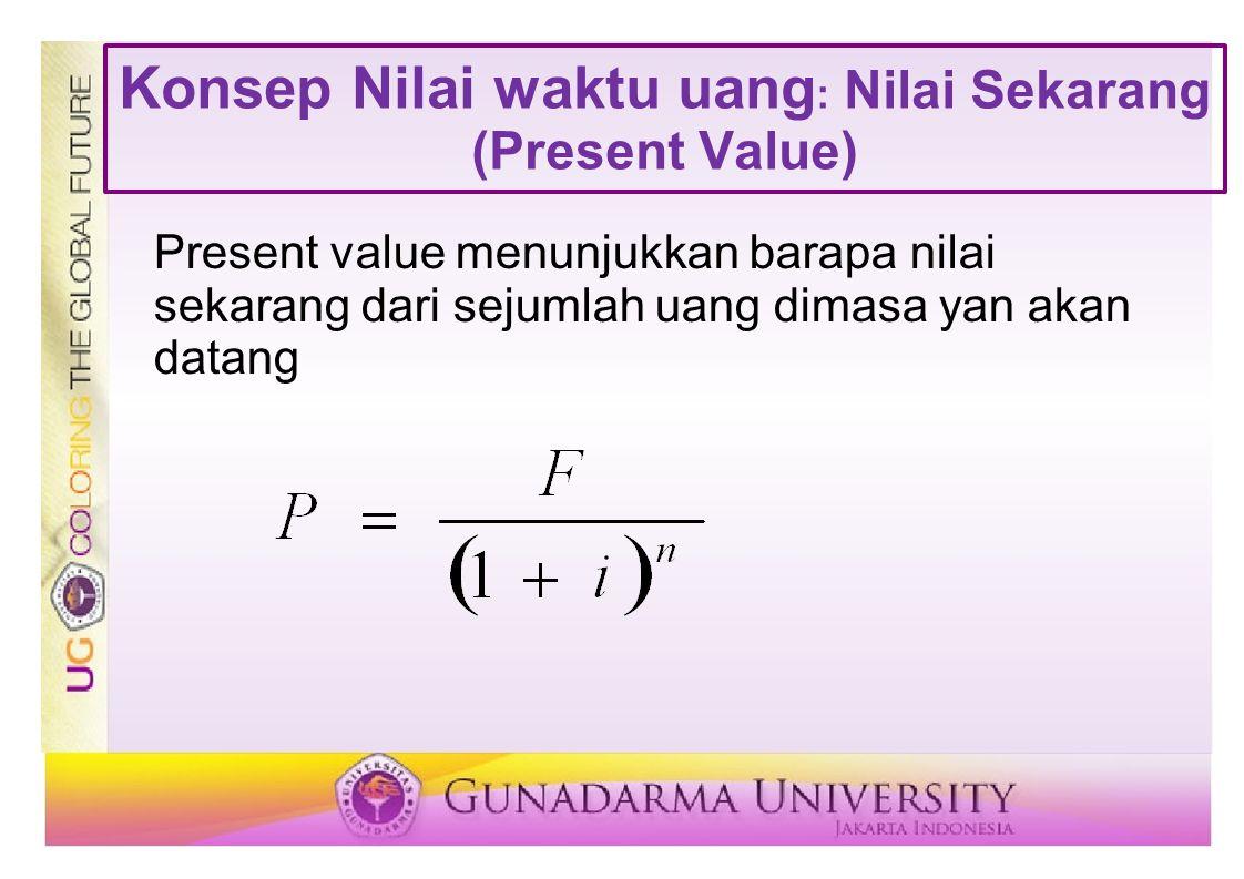 Konsep Nilai waktu uang: Nilai Sekarang (Present Value)