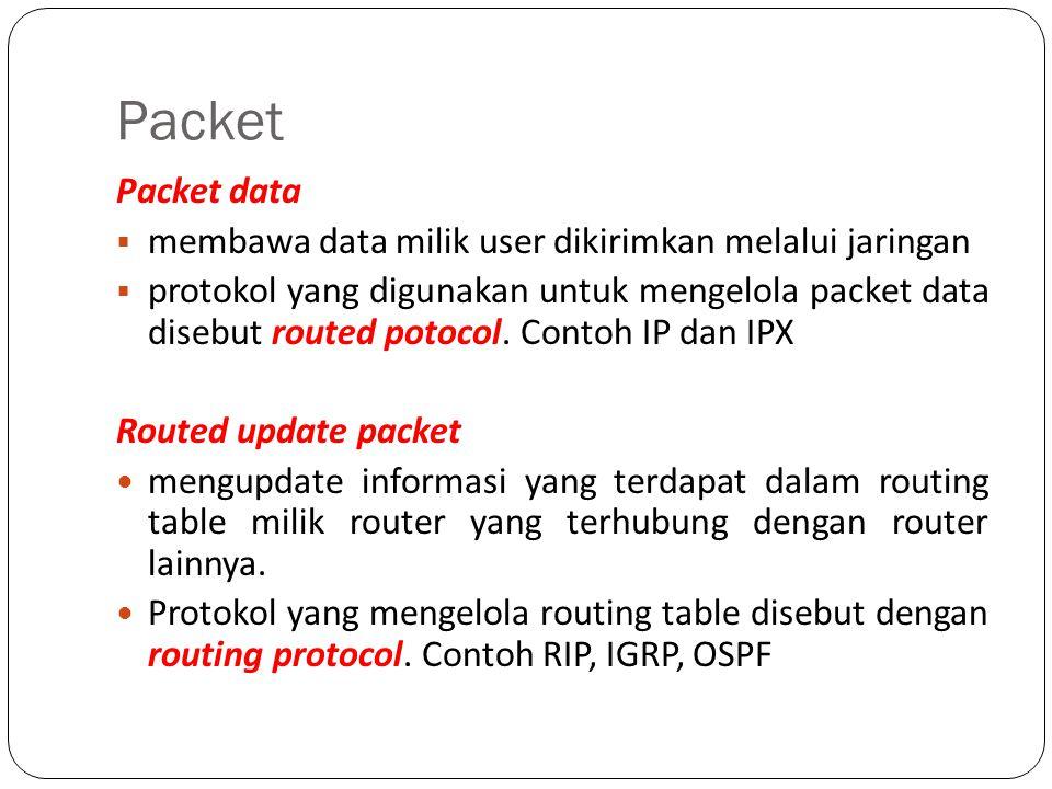 Packet Packet data membawa data milik user dikirimkan melalui jaringan