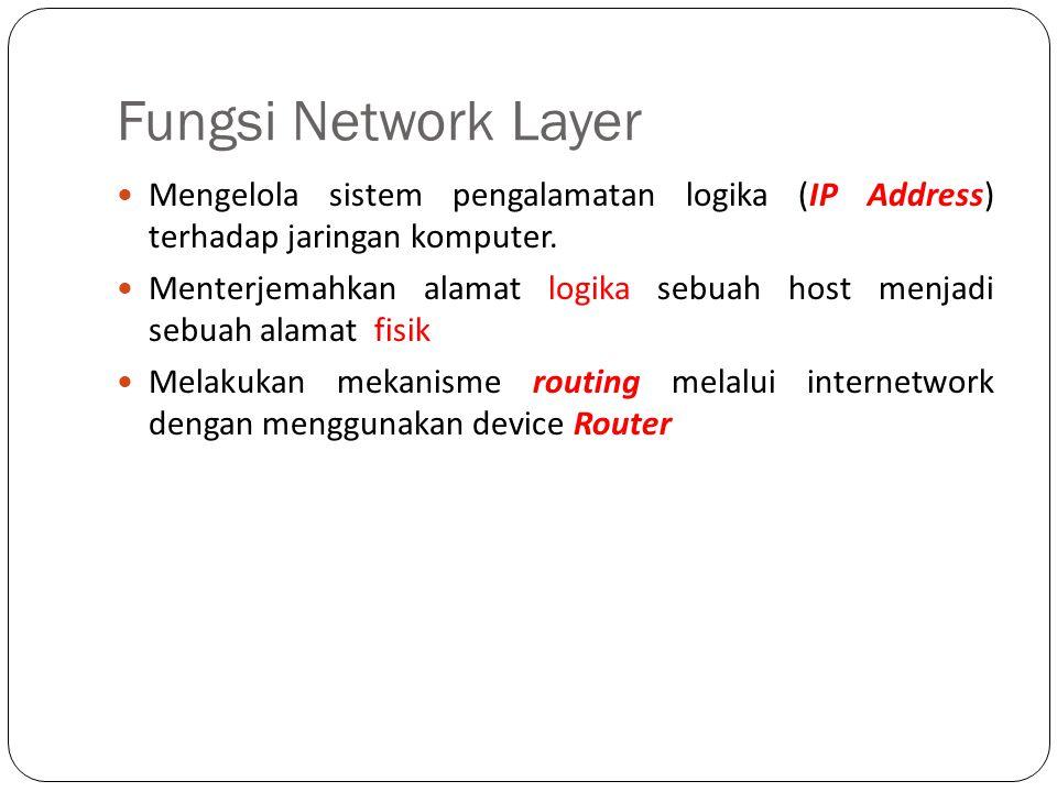 Fungsi Network Layer Mengelola sistem pengalamatan logika (IP Address) terhadap jaringan komputer.