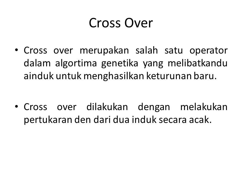 Cross Over Cross over merupakan salah satu operator dalam algortima genetika yang melibatkandu ainduk untuk menghasilkan keturunan baru.