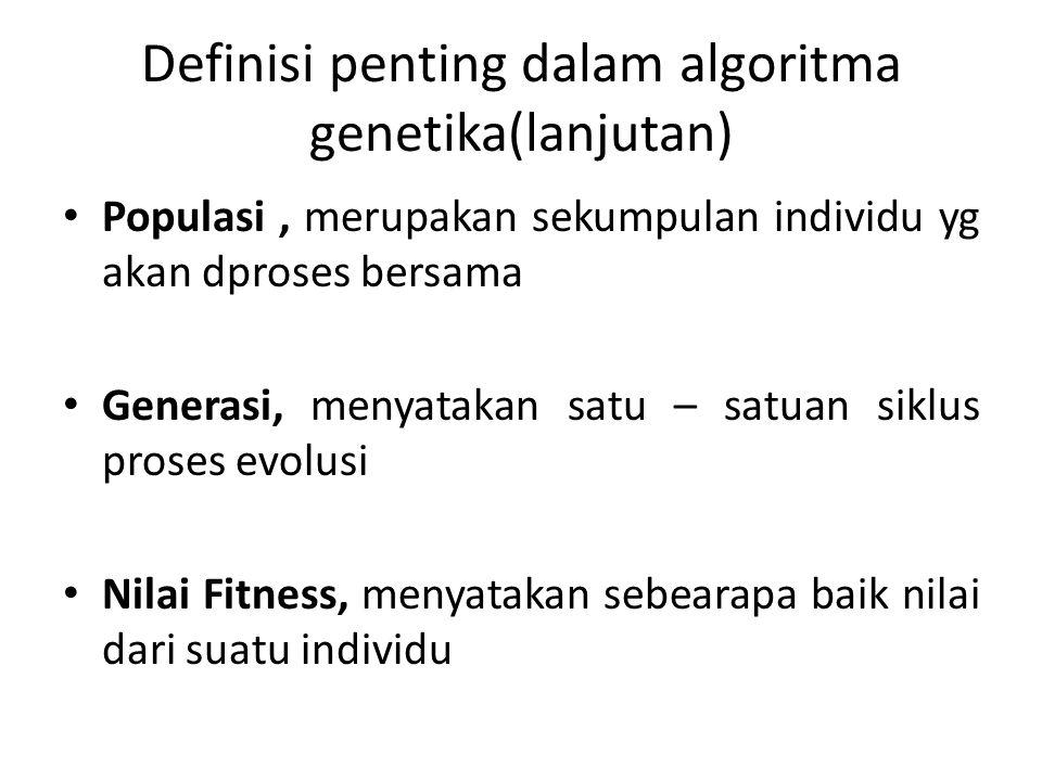Definisi penting dalam algoritma genetika(lanjutan)