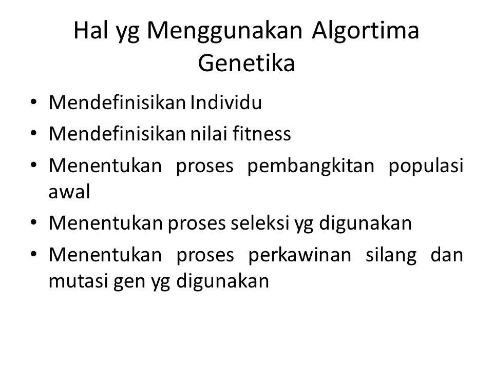 Hal yg Menggunakan Algortima Genetika