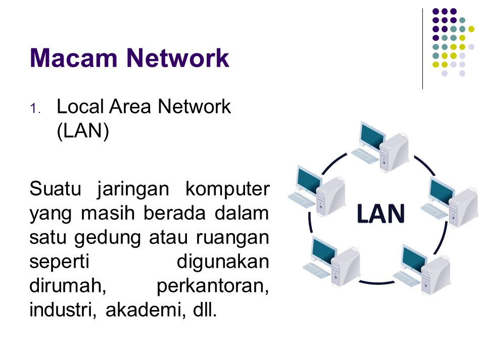 Macam Network Local Area Network (LAN)