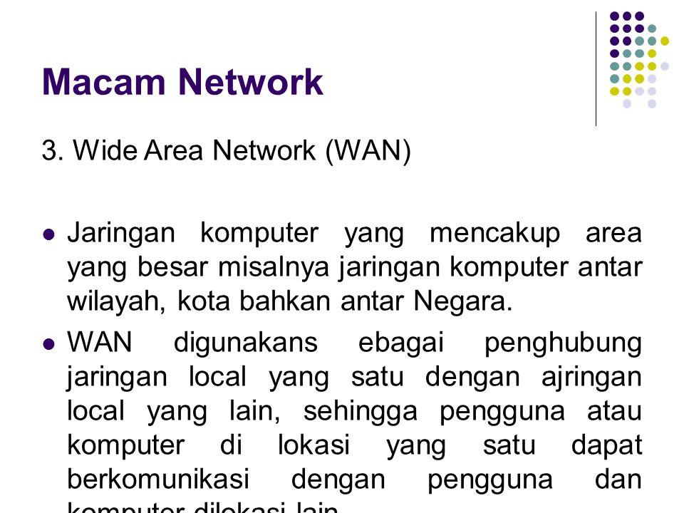 Macam Network 3. Wide Area Network (WAN)