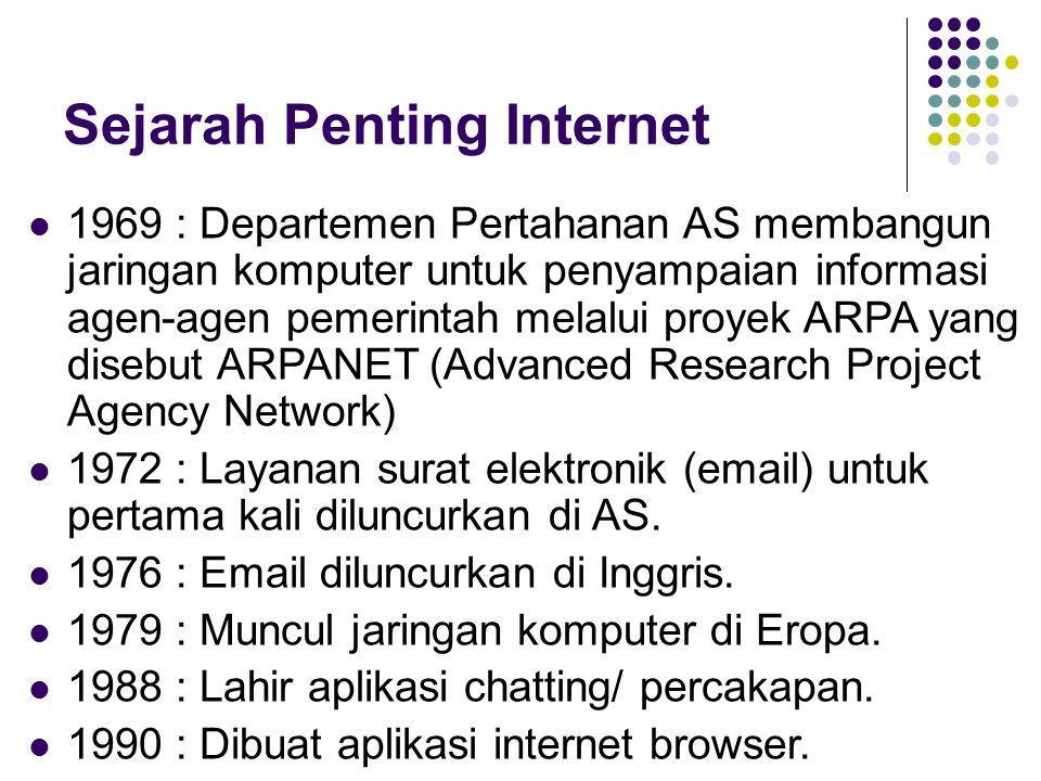 Sejarah Penting Internet