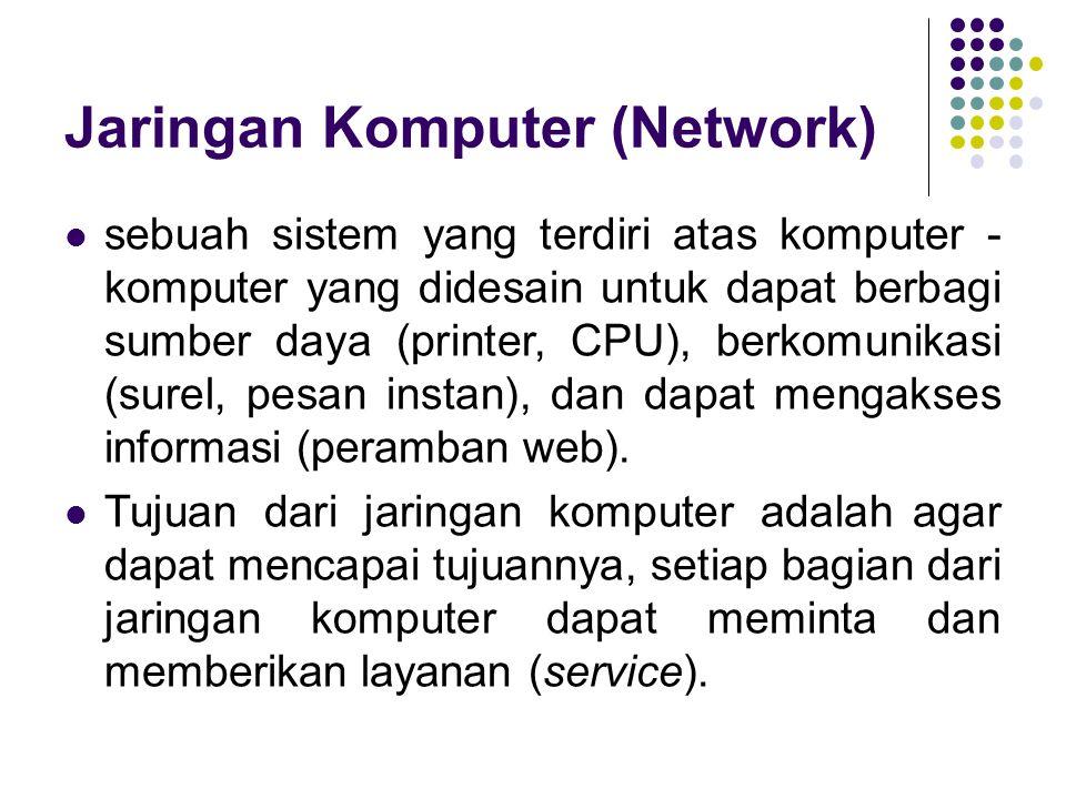 Jaringan Komputer (Network)