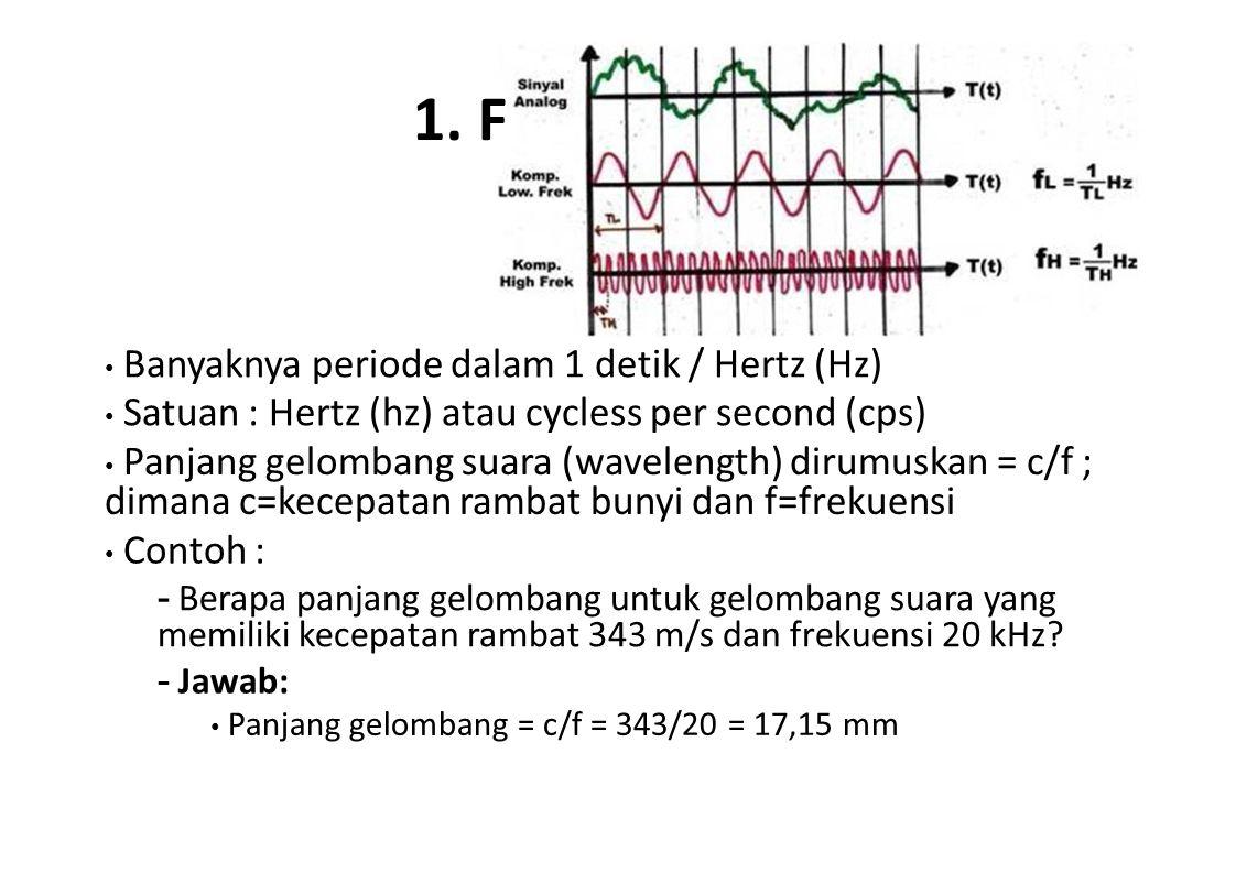 1. F • Banyaknya periode dalam 1 detik / Hertz (Hz) • Satuan : Hertz (hz) atau cycless per second (cps)