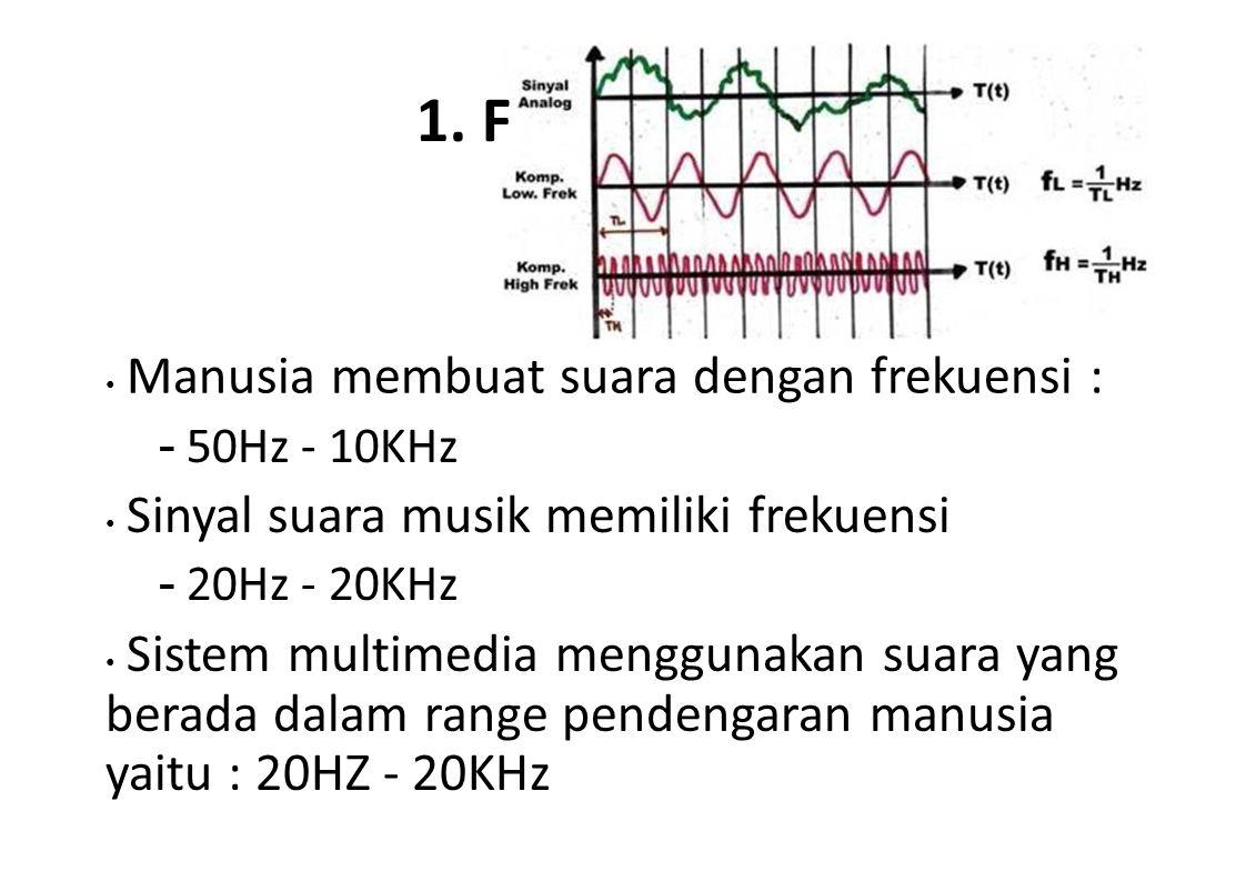 1. F • Manusia membuat suara dengan frekuensi : - 50Hz - 10KHz. • Sinyal suara musik memiliki frekuensi.
