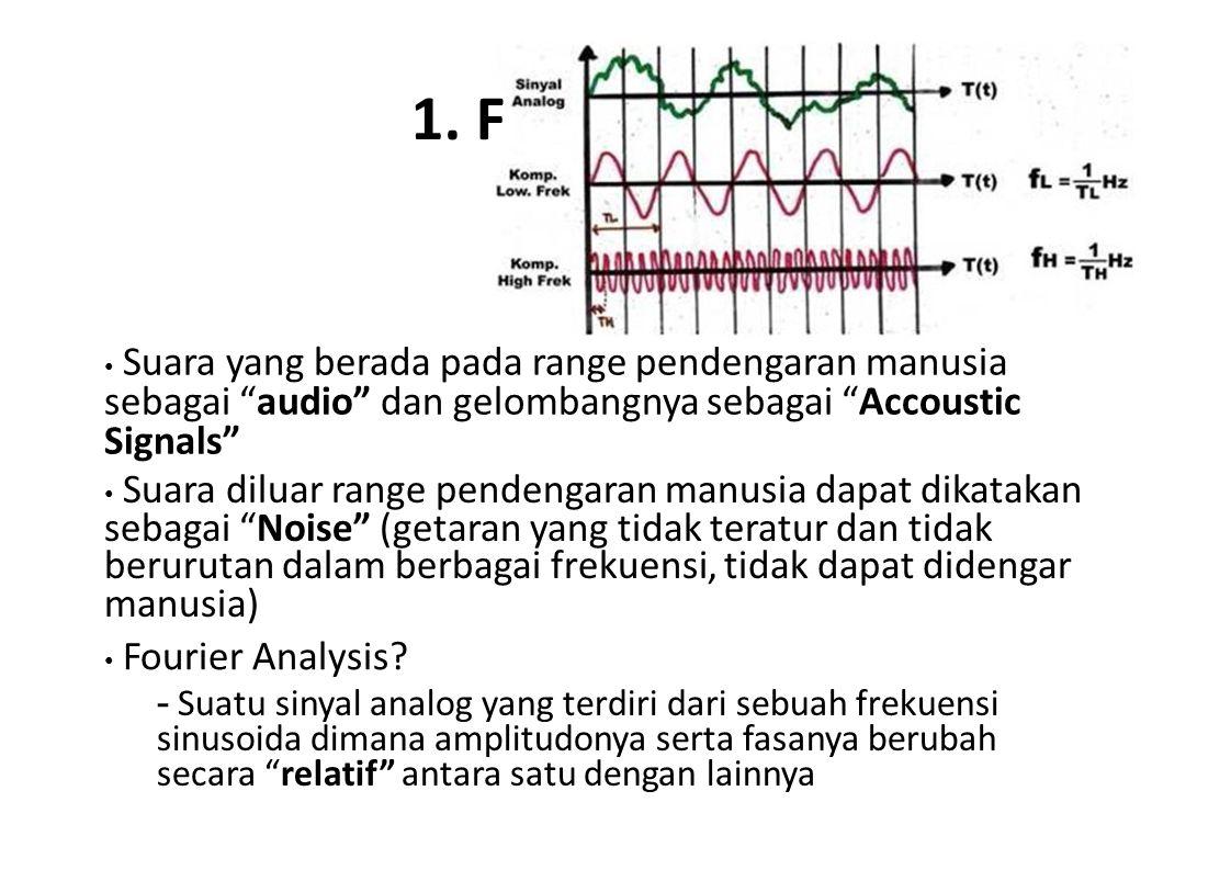 1. F • Suara yang berada pada range pendengaran manusia sebagai audio dan gelombangnya sebagai Accoustic Signals