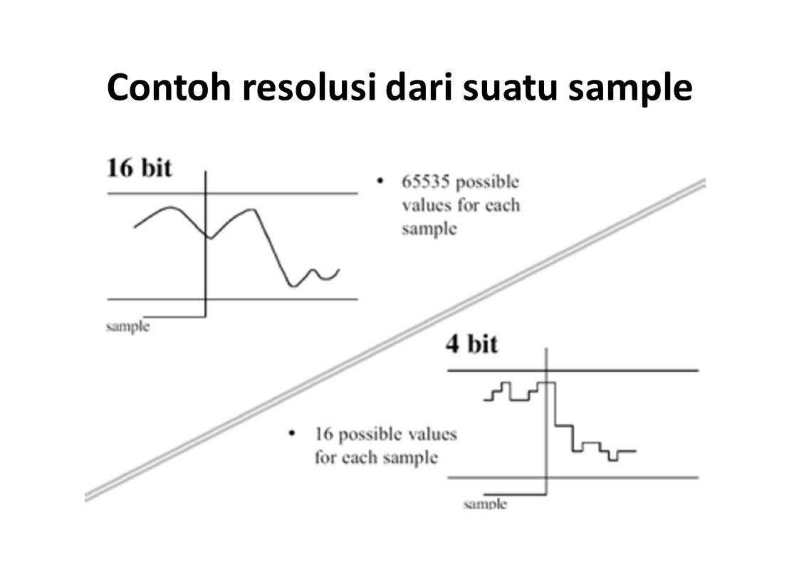 Contoh resolusi dari suatu sample