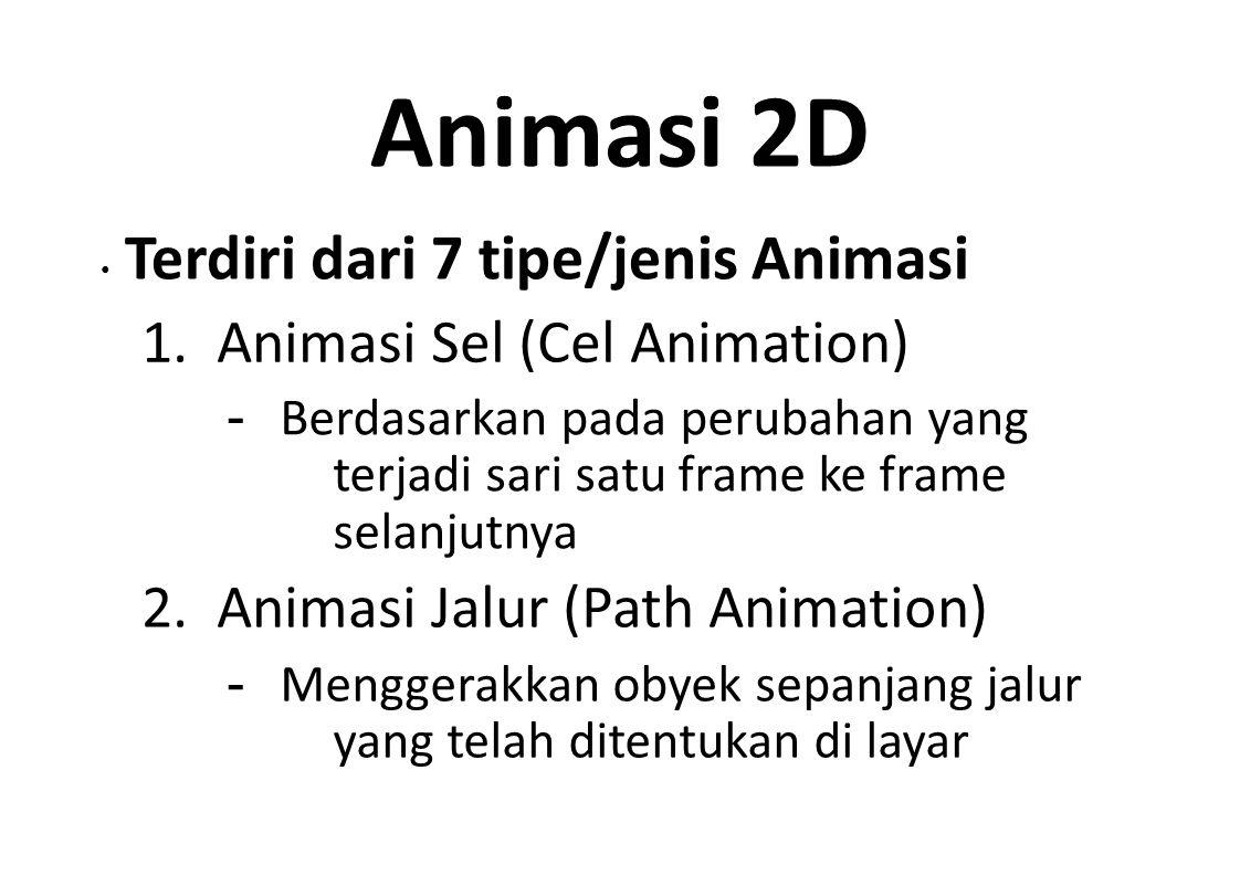 Animasi 2D 1. Animasi Sel (Cel Animation)