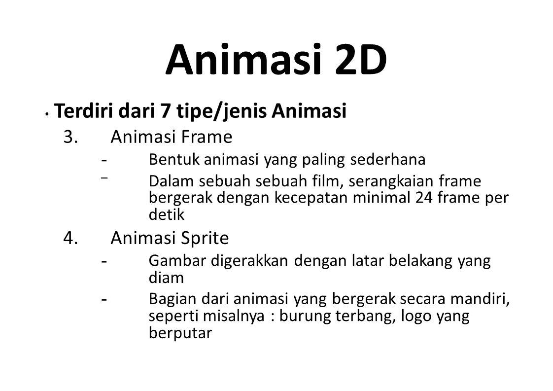 Animasi 2D 3. Animasi Frame 4. Animasi Sprite -