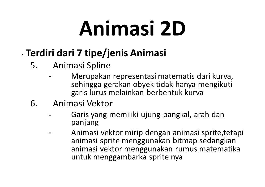 Animasi 2D 5. Animasi Spline 6. Animasi Vektor -