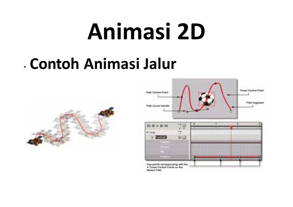 Animasi 2D • Contoh Animasi Jalur
