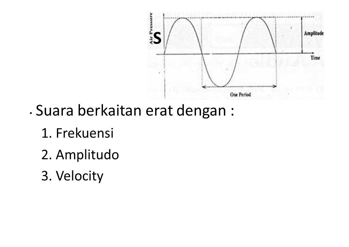 S 1. Frekuensi 2. Amplitudo 3. Velocity