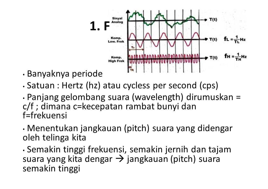 1. F • Banyaknya periode. • Satuan : Hertz (hz) atau cycless per second (cps)