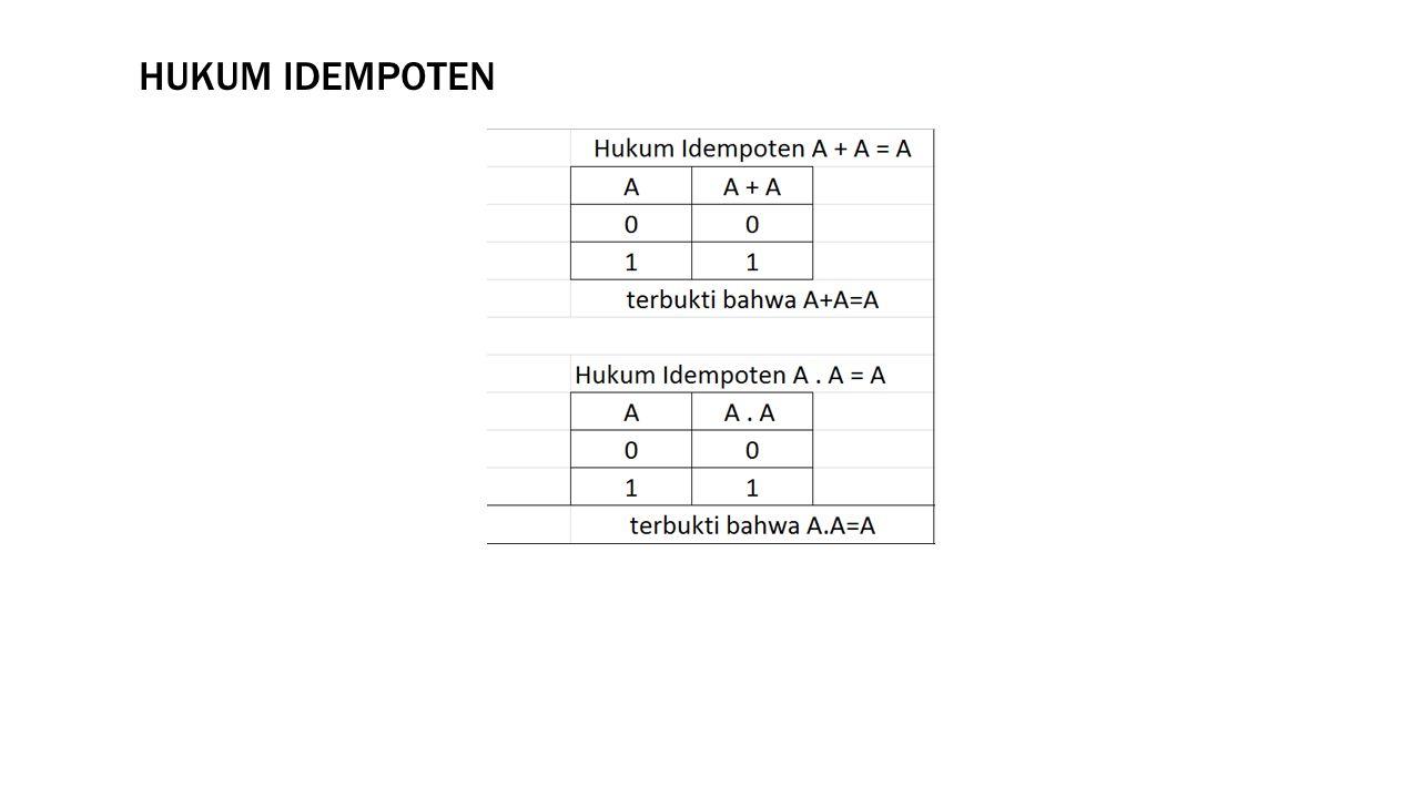 Hukum Idempoten