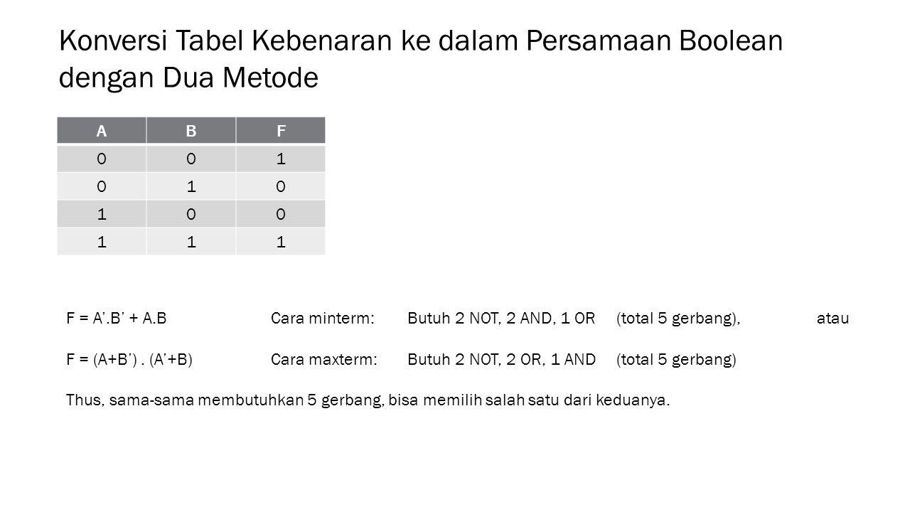 Konversi Tabel Kebenaran ke dalam Persamaan Boolean dengan Dua Metode