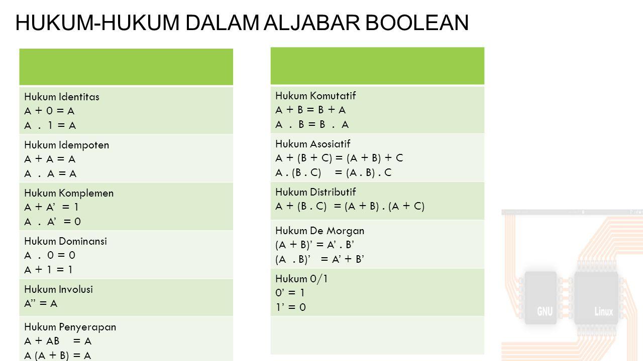 Hukum-hukum dalam Aljabar Boolean