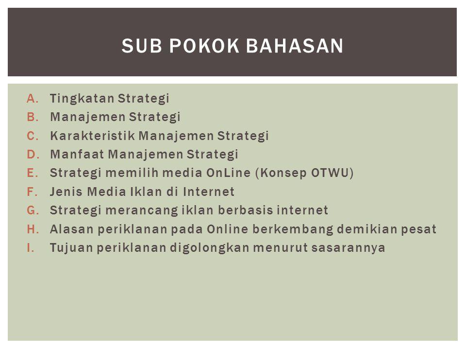 Sub pokok bahasan Tingkatan Strategi Manajemen Strategi