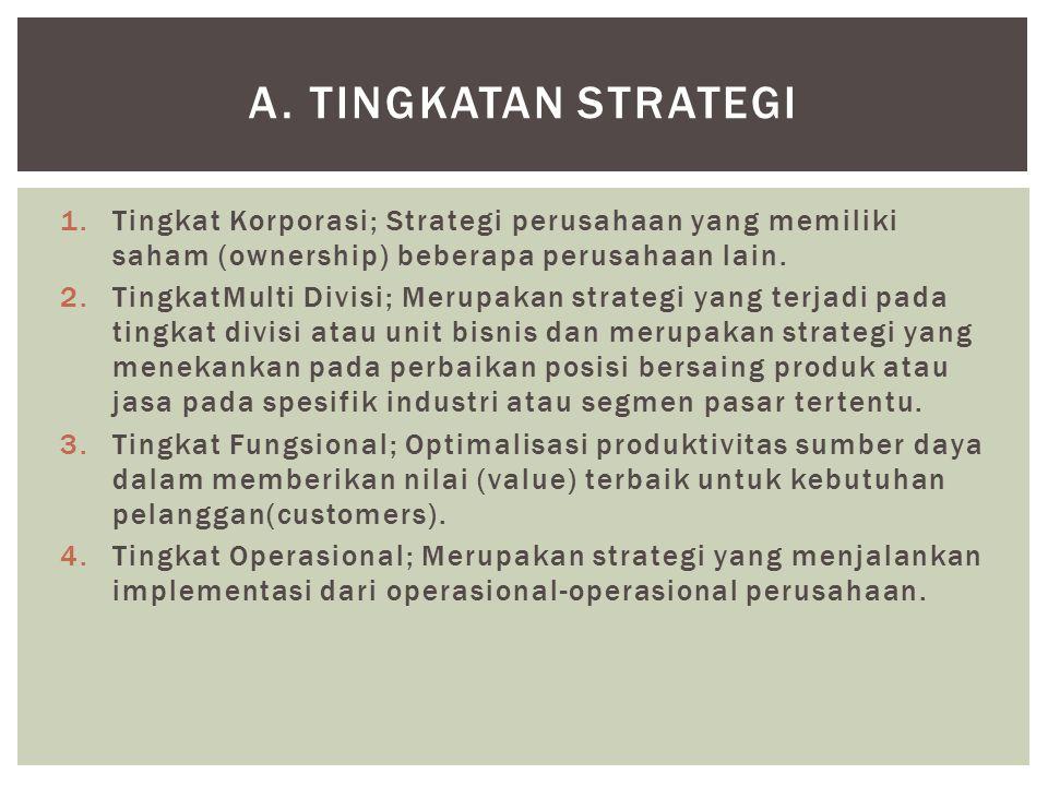 a. Tingkatan Strategi Tingkat Korporasi; Strategi perusahaan yang memiliki saham (ownership) beberapa perusahaan lain.