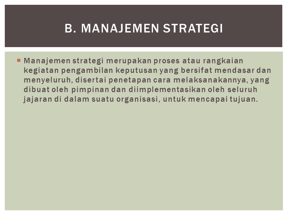 b. Manajemen Strategi