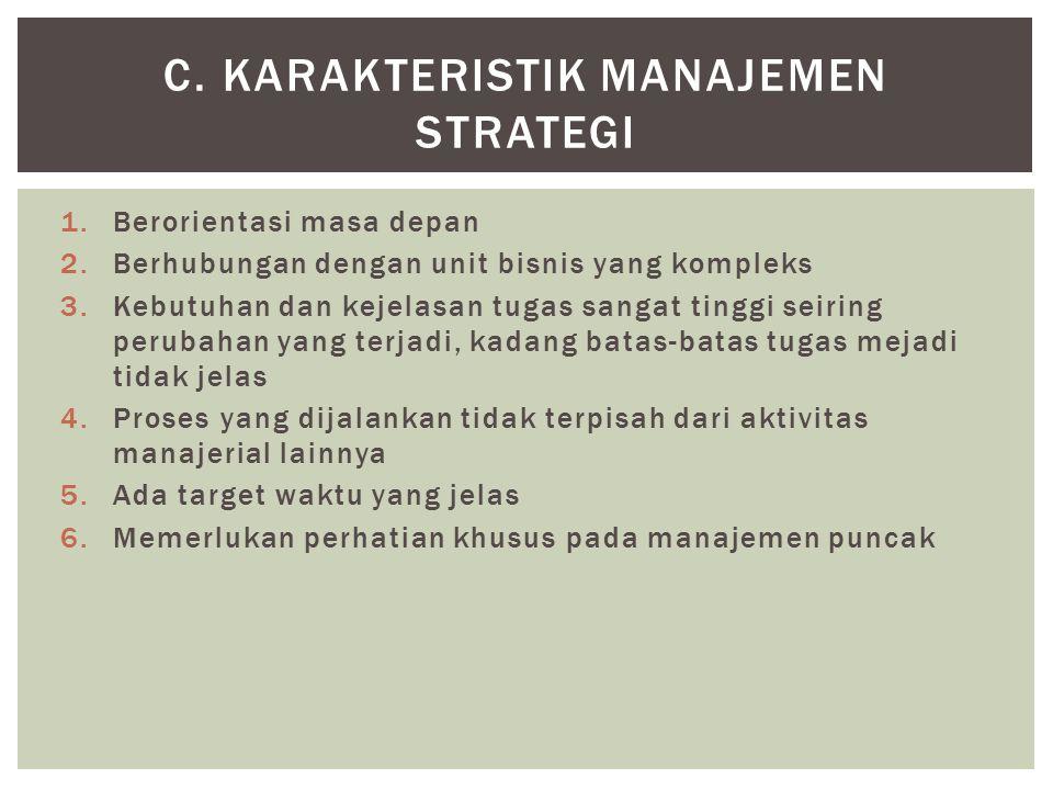 c. Karakteristik Manajemen Strategi