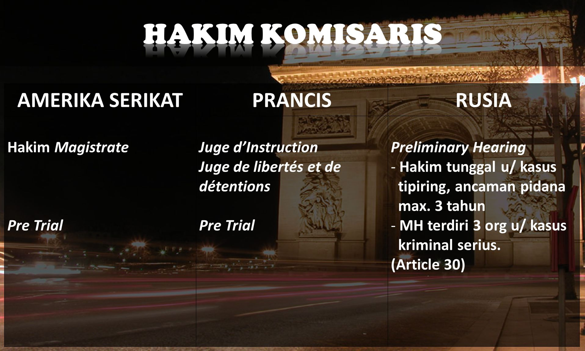 HAKIM KOMISARIS AMERIKA SERIKAT PRANCIS RUSIA Hakim Magistrate