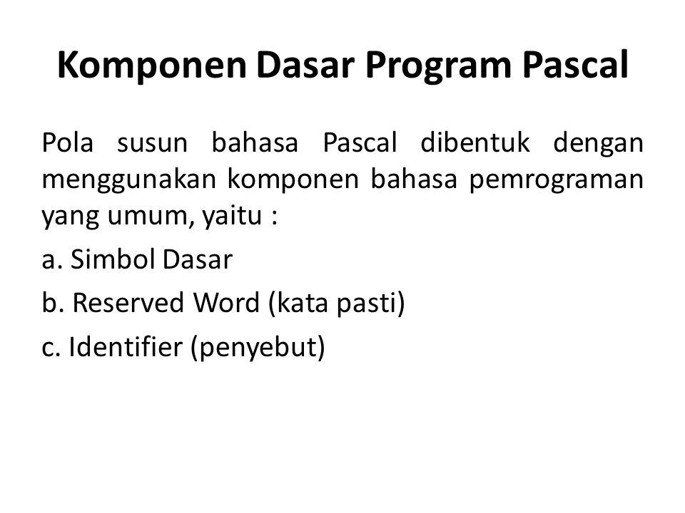 Komponen Dasar Program Pascal