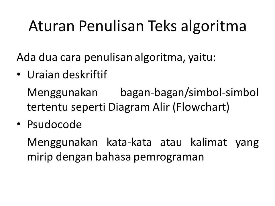 Aturan Penulisan Teks algoritma