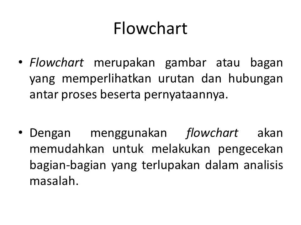 Flowchart Flowchart merupakan gambar atau bagan yang memperlihatkan urutan dan hubungan antar proses beserta pernyataannya.