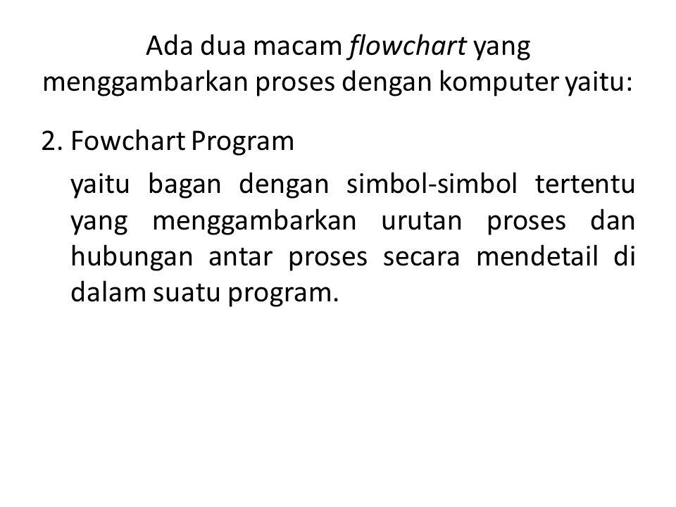 Ada dua macam flowchart yang menggambarkan proses dengan komputer yaitu: