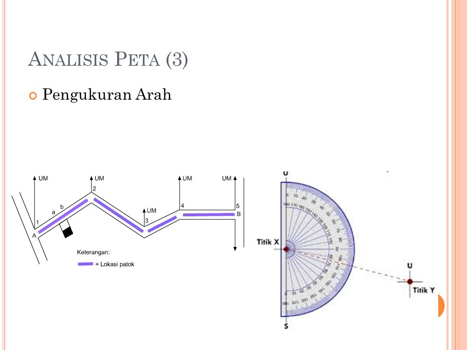 Analisis Peta (3) Pengukuran Arah