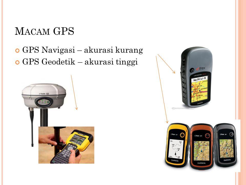 Macam GPS GPS Navigasi – akurasi kurang GPS Geodetik – akurasi tinggi