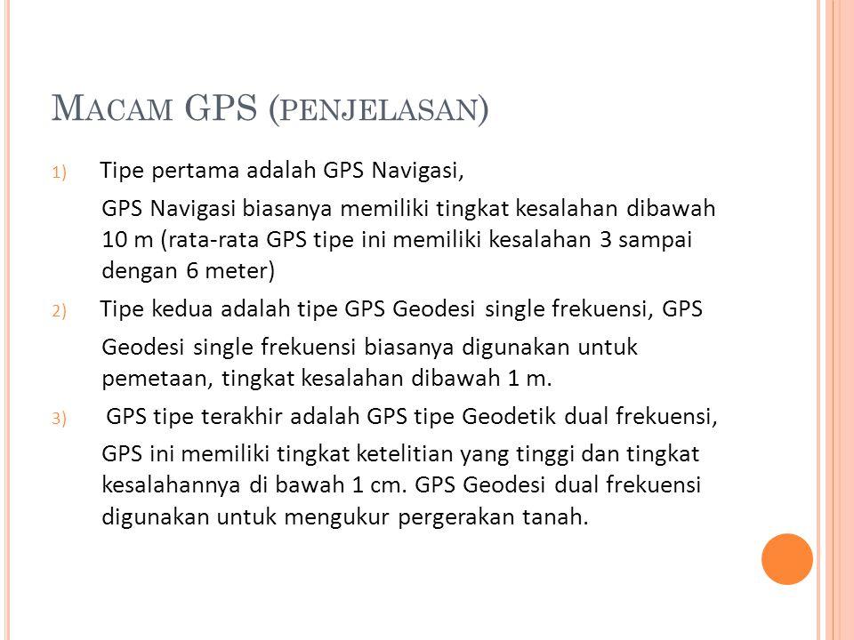 Macam GPS (penjelasan)