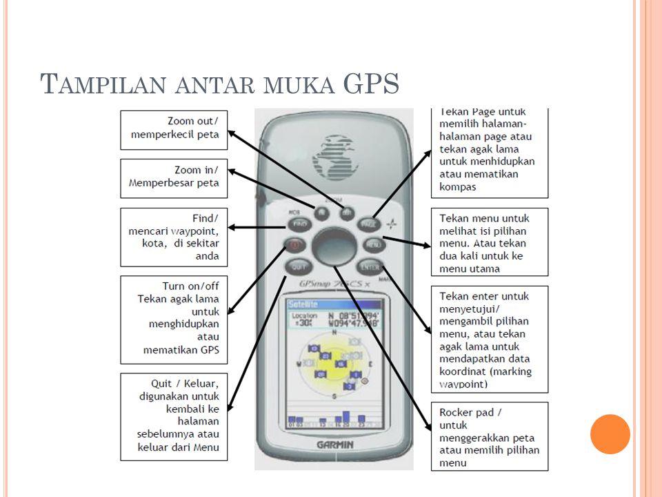Tampilan antar muka GPS