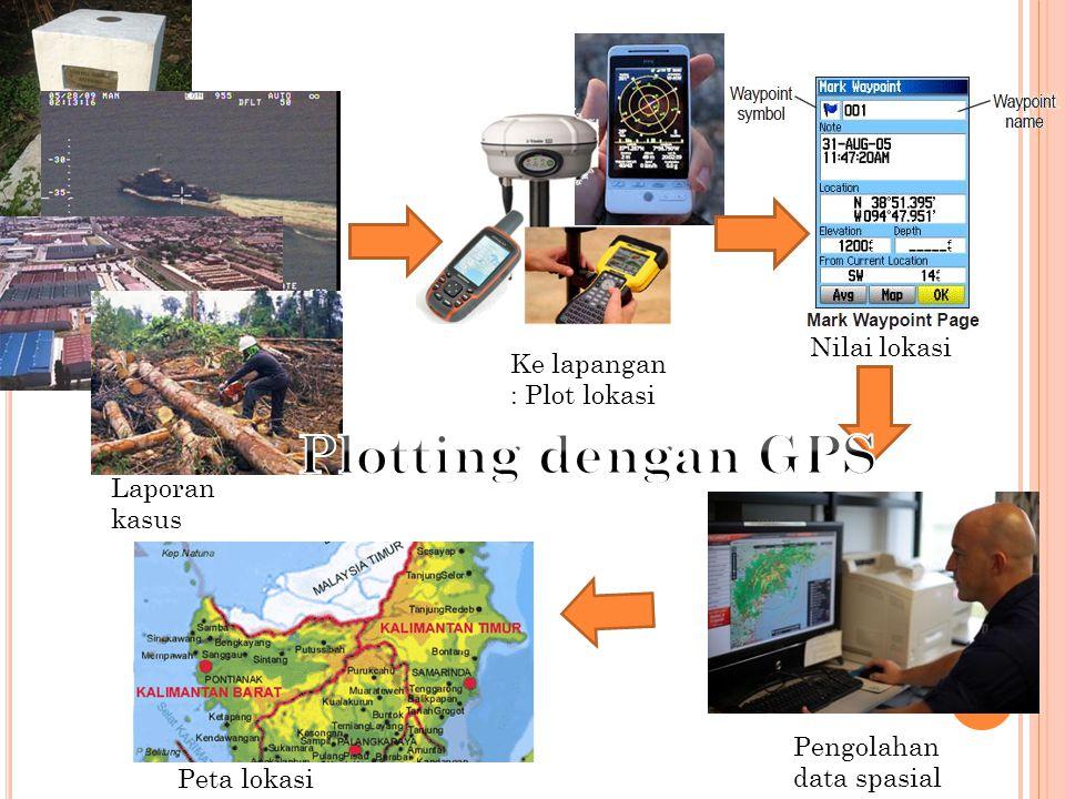 Plotting dengan GPS Nilai lokasi Ke lapangan : Plot lokasi