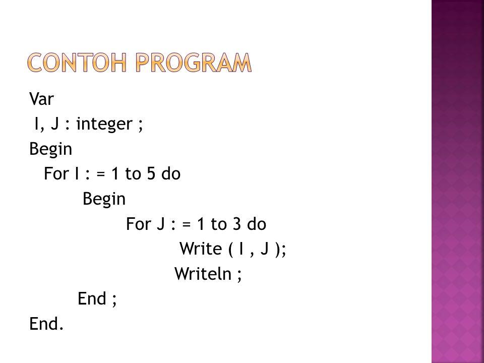 Contoh Program Var I, J : integer ; Begin For I : = 1 to 5 do For J : = 1 to 3 do Write ( I , J ); Writeln ; End ; End.