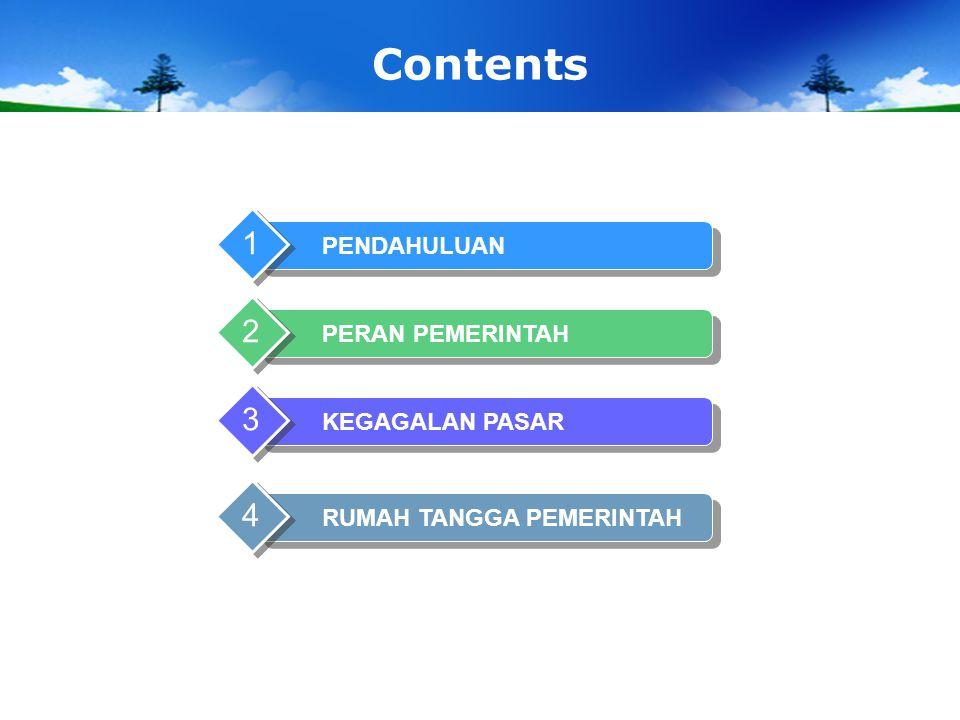 Contents 1 2 3 4 PENDAHULUAN PERAN PEMERINTAH KEGAGALAN PASAR