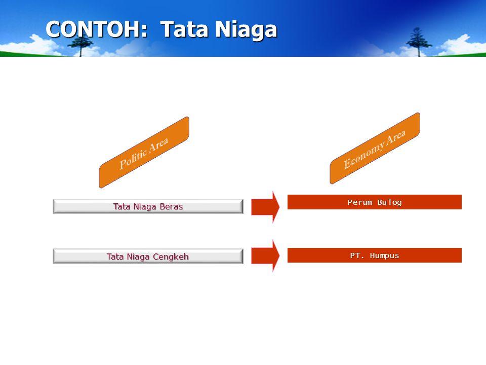 CONTOH: Tata Niaga Economy Area Politic Area Perum Bulog