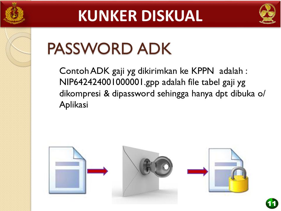 Kunker diskual PASSWORD ADK