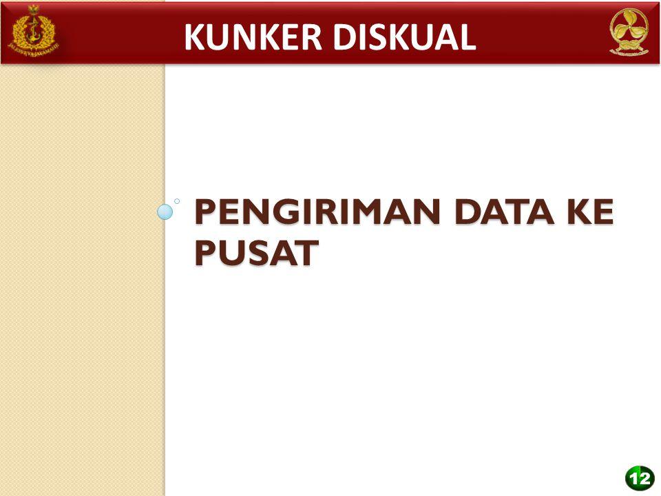 Pengiriman data ke pusat