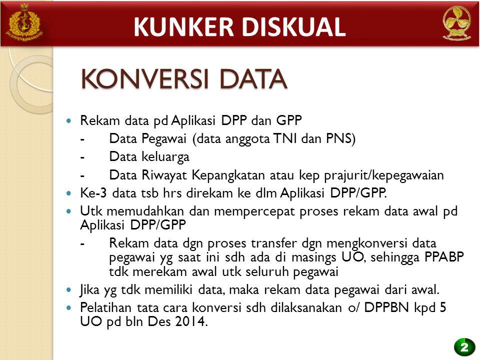 Kunker diskual KONVERSI DATA Rekam data pd Aplikasi DPP dan GPP