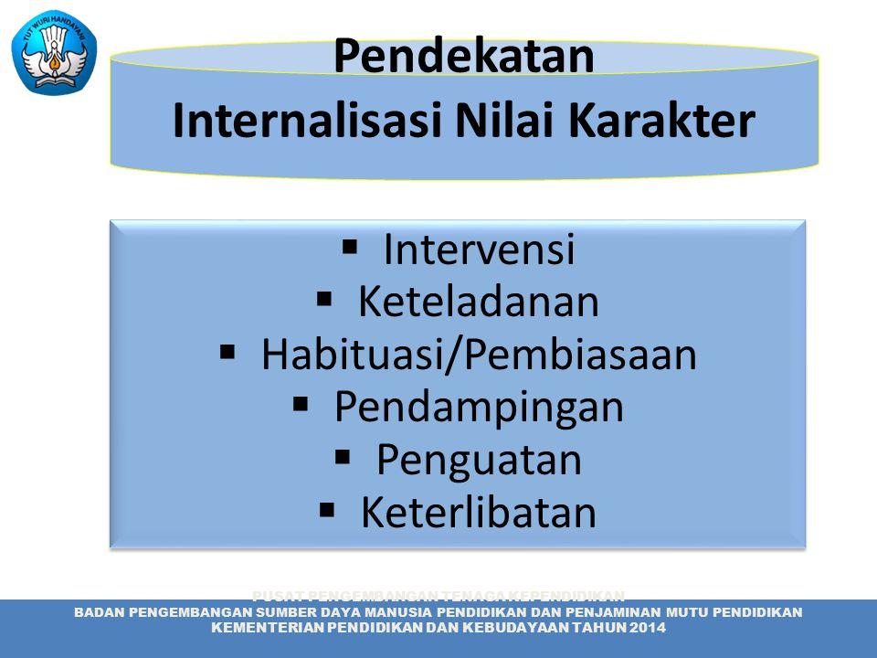 Pendekatan Internalisasi Nilai Karakter