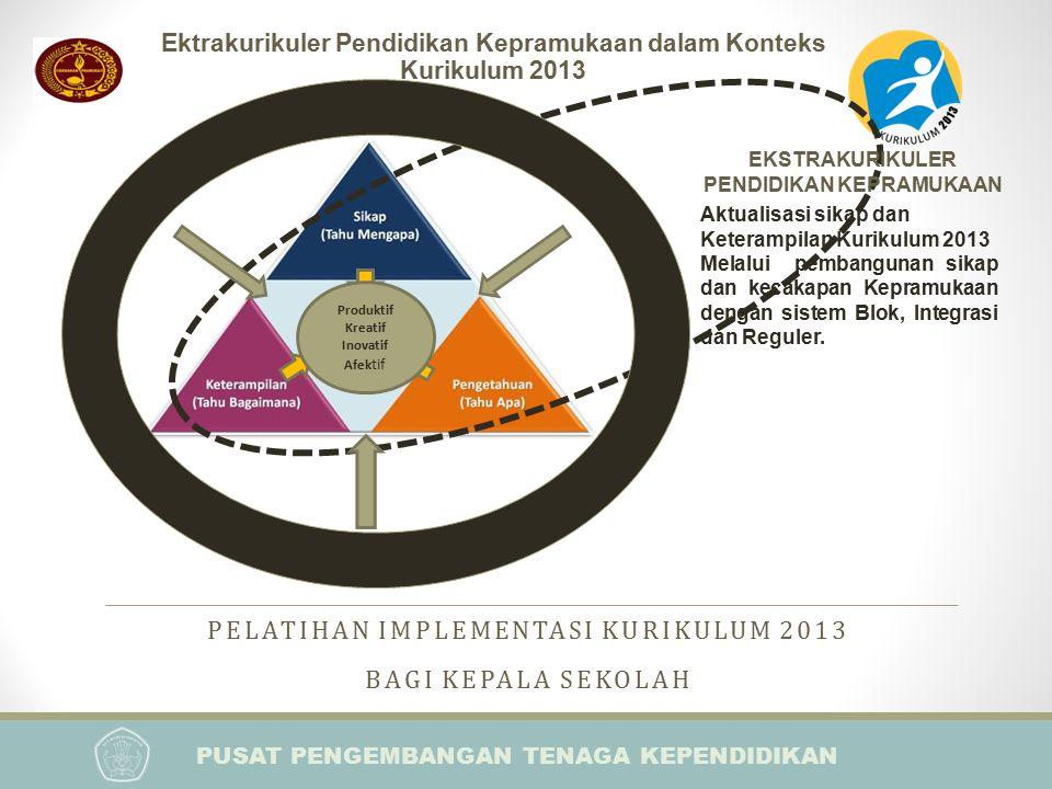 Ektrakurikuler Pendidikan Kepramukaan dalam Konteks Kurikulum 2013