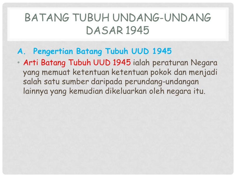 BATANG TUBUH UNDANG-UNDANG DASAR 1945