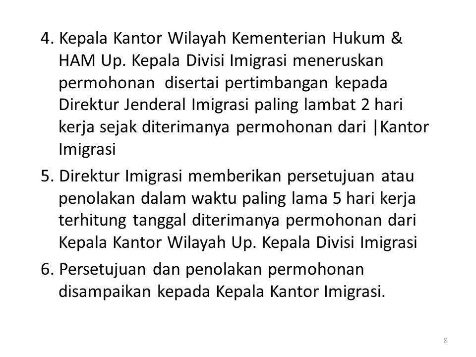 4. Kepala Kantor Wilayah Kementerian Hukum & HAM Up