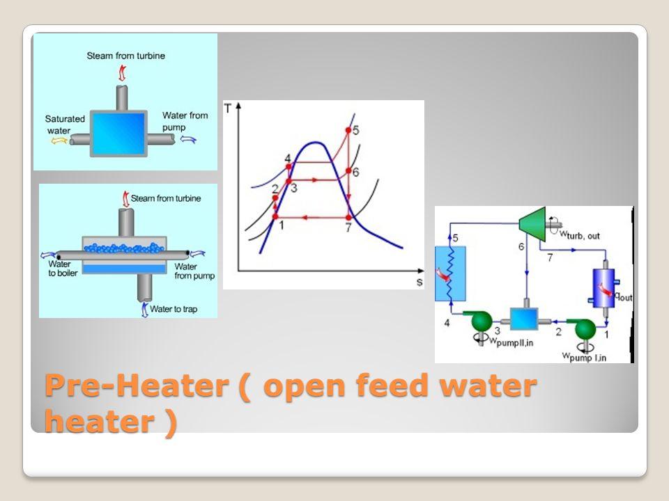 Pre-Heater ( open feed water heater )