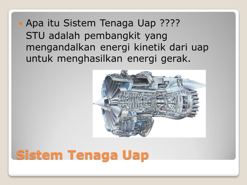 Sistem Tenaga Uap Apa itu Sistem Tenaga Uap